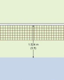 Chiều cao lưới cầu lông tiêu chuẩn quốc tế