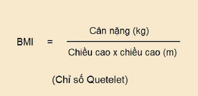 Công thức Quetelet